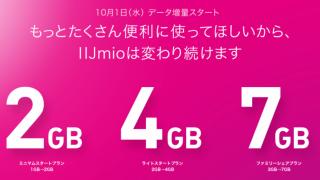 IIJmio・ビックシム(BIC SIM)で使えるスマートフォンをまとめてみた
