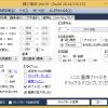 無料画像縮小ソフト「縮小革命 VER19」を公開します
