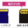 最強のSDカードリーダー登場!UHS-II&USB 3.0対応のカードリーダーUS3-U2RW/Bがアイ・オー・データ機器から発売されます