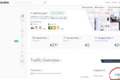 有名・人気ブログ22サイトのアクセス数(PV)を調べてみた!