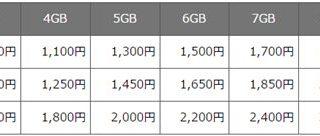 ソニーの新しい格安SIM「nuroモバイル」の価格やサービスをまとめてみた